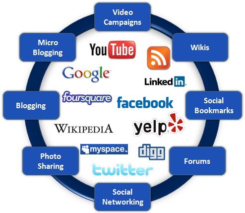 social-media-marketing, andrea calle